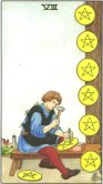Tarot Meanings - Eight of Pentacles