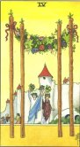 Tarot Meanings - Four of Wands