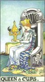 Tarot Meanings - Queen of Cups