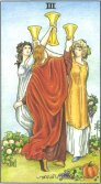 Tarot Meanings - Three of Cups