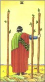 Tarot Meanings - Three of Wands