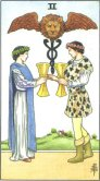 Tarot Meanings - Two of Cups