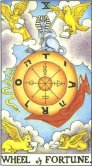 Tarot Meanings - The Wheel of Fortune